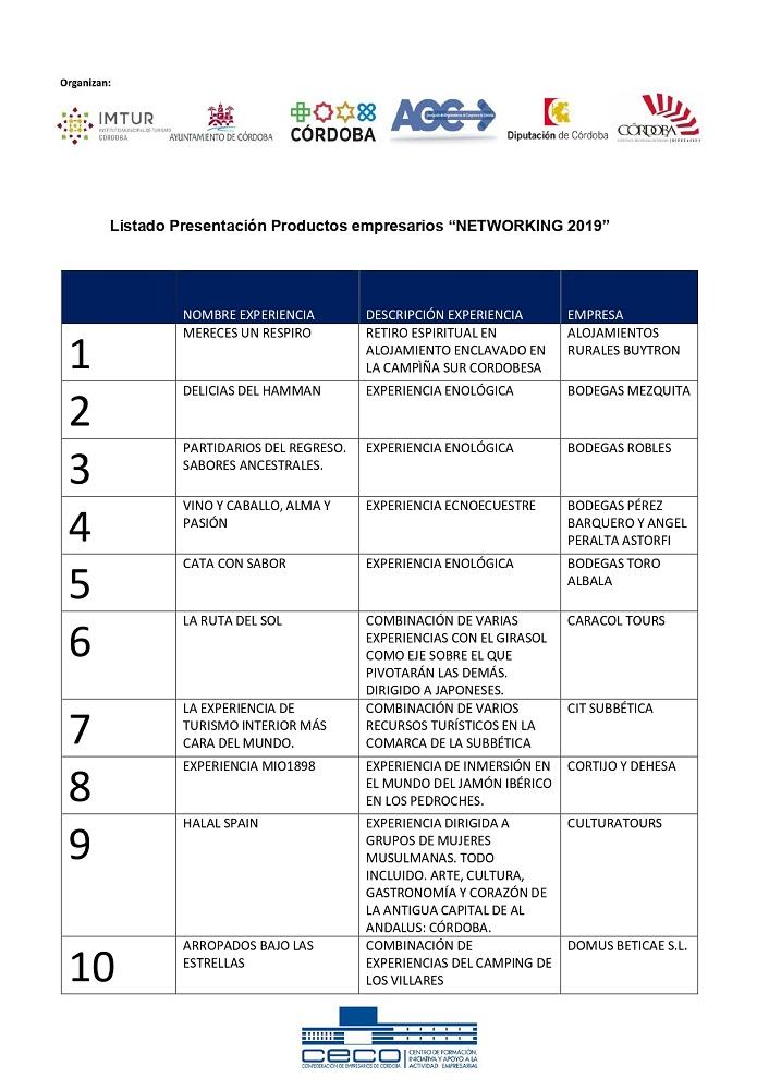 Empresas Networking Córdoba 2019